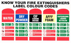 image of fire extinguisher colours